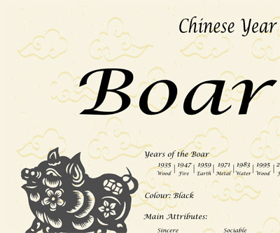 Chinese Zodiac Year of the Boar