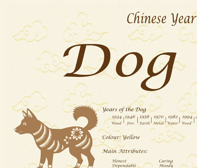 Chinese Zodiac Year of the Dog – Jamushur