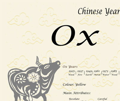 Chinese Zodiac Year of the Ox – Jamushur